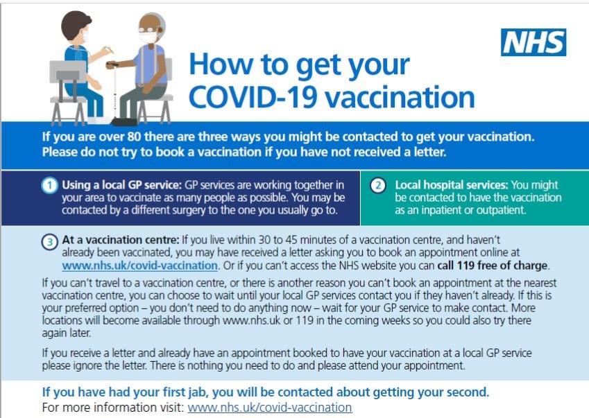 Mass Vaccination Centre Invites